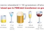 DEGRES-VERRES-ALCOOL-A