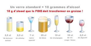 DE L'EAU DANS LE VIN ET DE L'ALCOOL DANS LA LOI EVIN