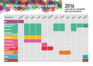 calendrier vaccinal 2